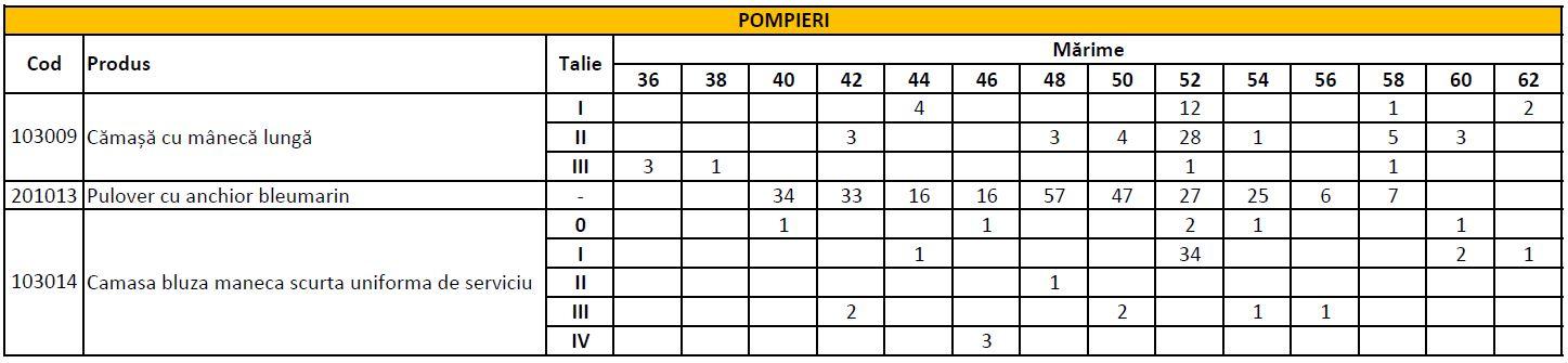 Black Friday 2019 - Pompieri